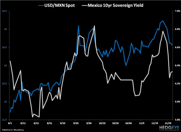 Weekly Latin America Risk Monitor: All Eyes On Brazil - 3