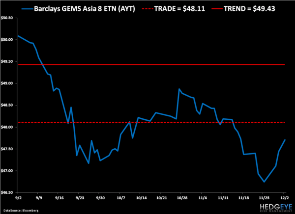 Weekly Asia Risk Monitor: China and the Rest of Asia Have Not RSVP'ed - 1