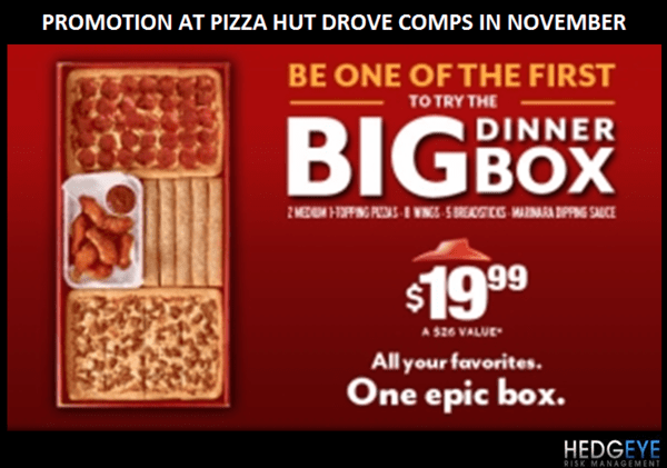 "YUM – GLOBAL ""WHITE SPACE"" OPORTUNITY - pizza hut big box"