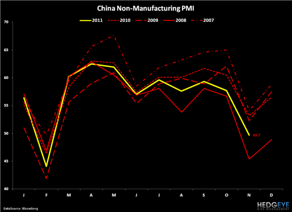 Asian PMI's Disappoint - 2