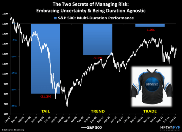 The Secret - Chart of the Day