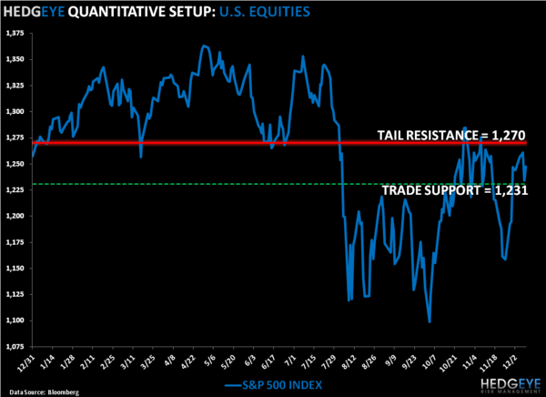 Bullish TRADE: SP500 Levels, Refreshed - SPX