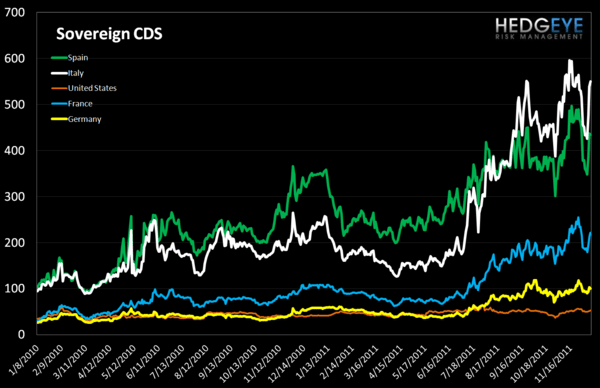MONDAY MORNING RISK MONITOR: INTERBANK RISK CONTINUES TO CLIMB - Sovereign CDS 2  2