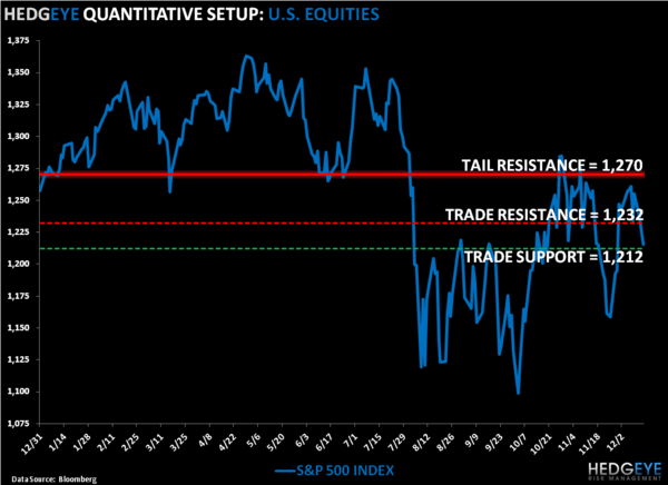 Bad Santa: SP500 Levels, Refreshed - SPX