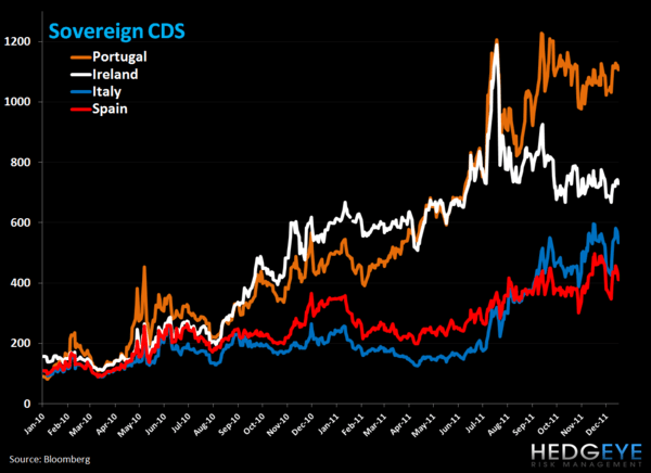 Weekly European Monitor: Hobbling Along - 1. cds a