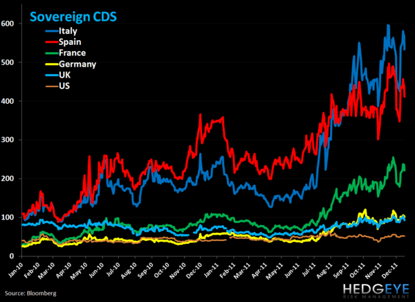 Weekly European Monitor: Hobbling Along - 1. cds b
