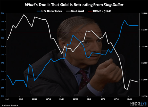 CHART OF THE DAY: What's True? - Chart of the Day