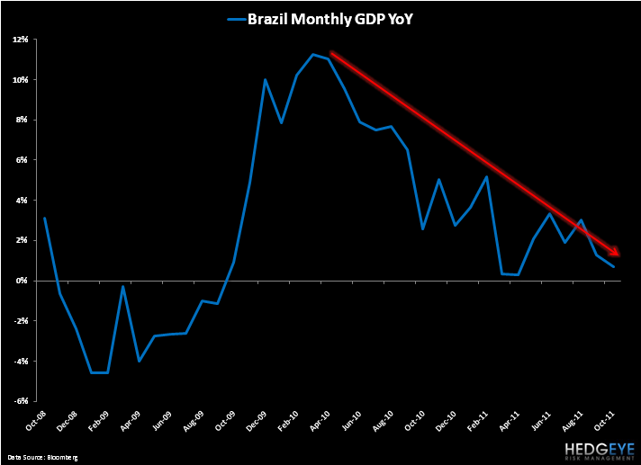 Weekly Latin America Risk Monitor: Kneeling Before the King [Dollar] - 1