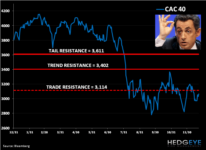 Trade Update: Shorting France (EWQ) - 1. CAC Heut