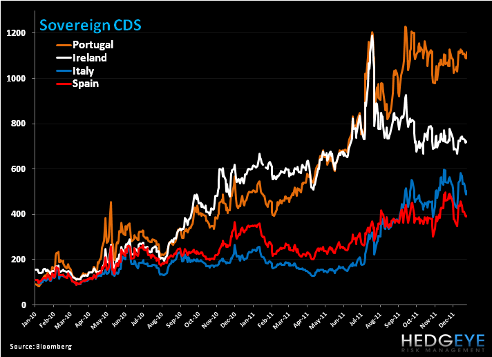 Weekly European Monitor: The Difference a Day Makes - 1. cds a