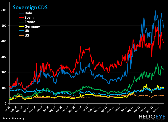 Weekly European Monitor: The Difference a Day Makes - 1. cds b
