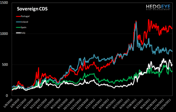 TUESDAY MORNING RISK MONITOR: A NEW ALL-TIME HIGH FOR THE ECB LIQUIDITY DEPOSIT SHOWS MOUNTING RISK - Sovereign CDS 1