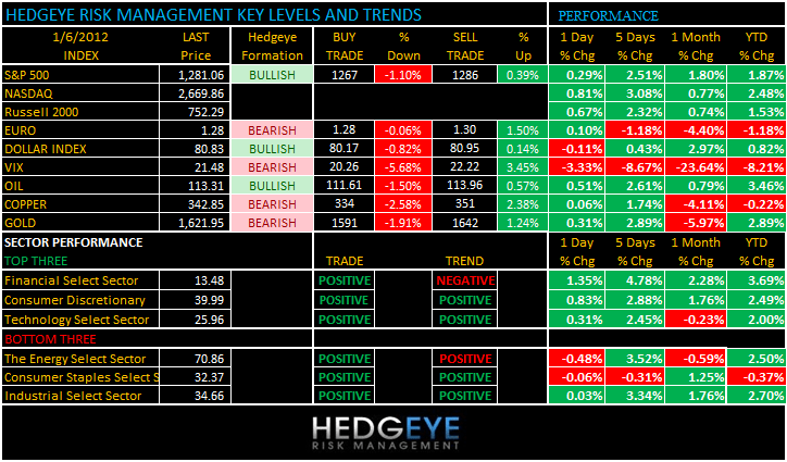 THE HEDGEYE DAILY OUTLOOK - hrmsl
