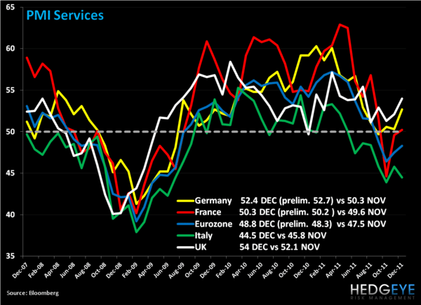 Weekly European Monitor: The EUR Drifts Lower Ahead of ECB Meeting - 3. pmi