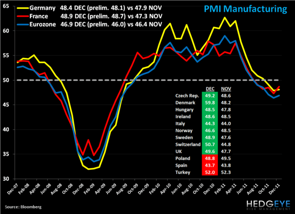 Weekly European Monitor: The EUR Drifts Lower Ahead of ECB Meeting - 4. pmi