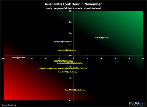 Weekly Asia Risk Monitor: Growth Slows at a Slower Rate - 1