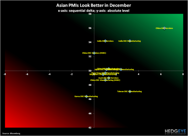Weekly Asia Risk Monitor: Growth Slows at a Slower Rate - 2