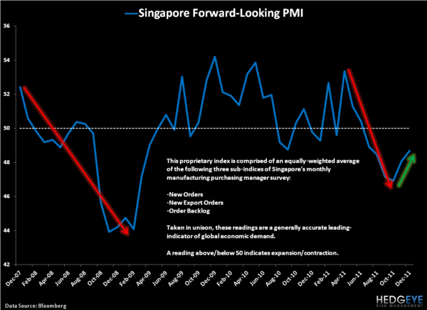 Weekly Asia Risk Monitor: Growth Slows at a Slower Rate - 3