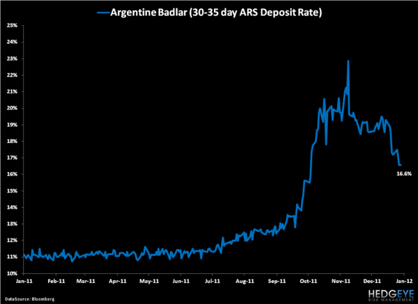 Weekly Latin America Risk Monitor: Argentina's Making Noise - 1