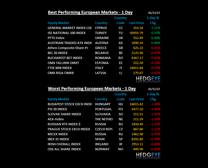 THE HEDGEYE DAILY OUTLOOK - six
