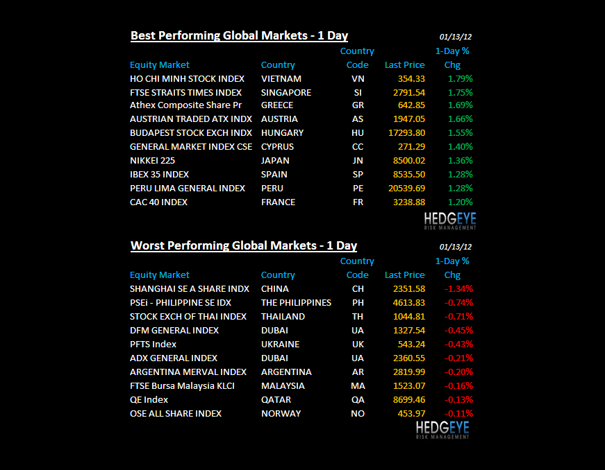 THE HEDGEYE DAILY OUTLOOK - chart3