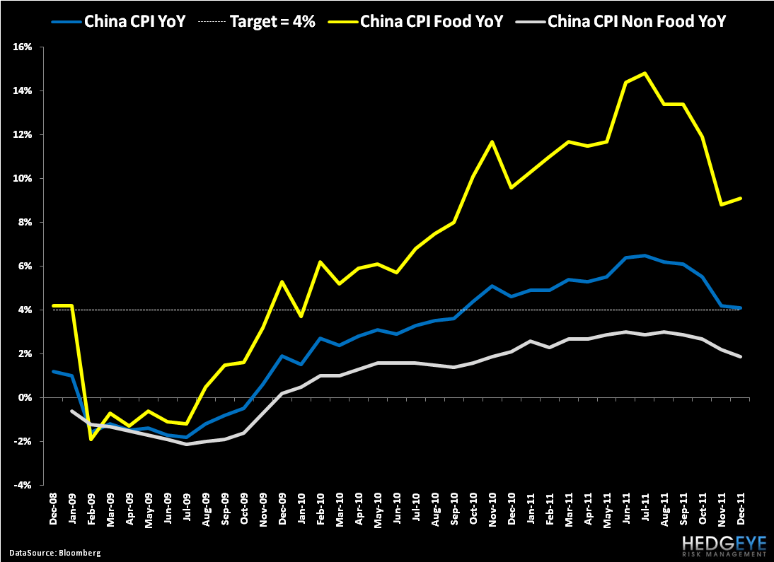 Weekly Asia Risk Monitor: China's Bottom Is Showing - 2