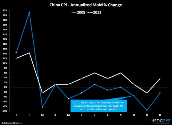 Weekly Asia Risk Monitor: China's Bottom Is Showing - 3