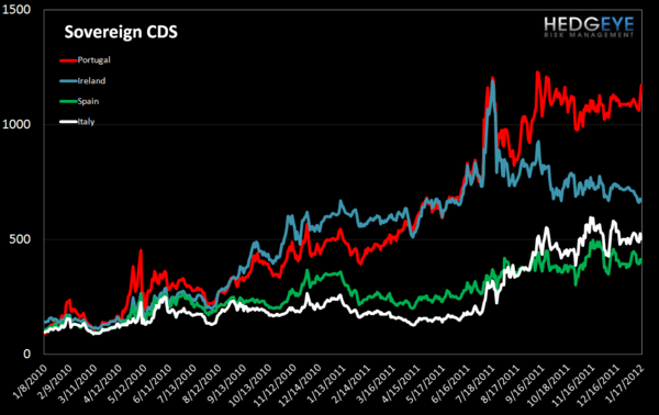 TUESDAY MORNING RISK MONITOR: GOOD NEWS CONTINUES TO ROLL IN - Sovereign CDS 1  2