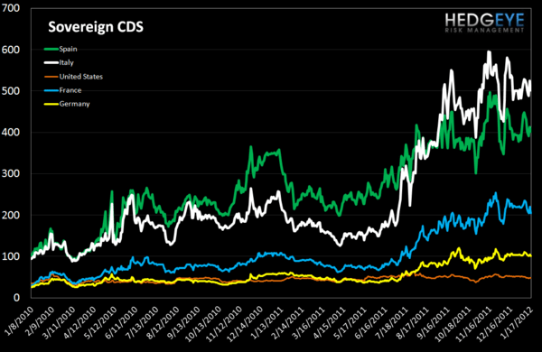 TUESDAY MORNING RISK MONITOR: GOOD NEWS CONTINUES TO ROLL IN - Sovereign CDS 2