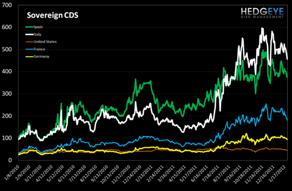 MONDAY MORNING RISK MONITOR: EURIBOR-OIS FLASHING BULLISH FOR BANKING - Sovereign CDS 2