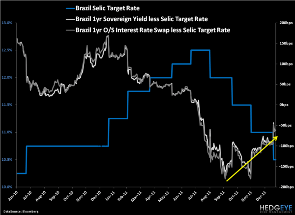 Weekly Latin America Risk Monitor: All Eyes on Brazil Part II + A King Dollar Update - 1