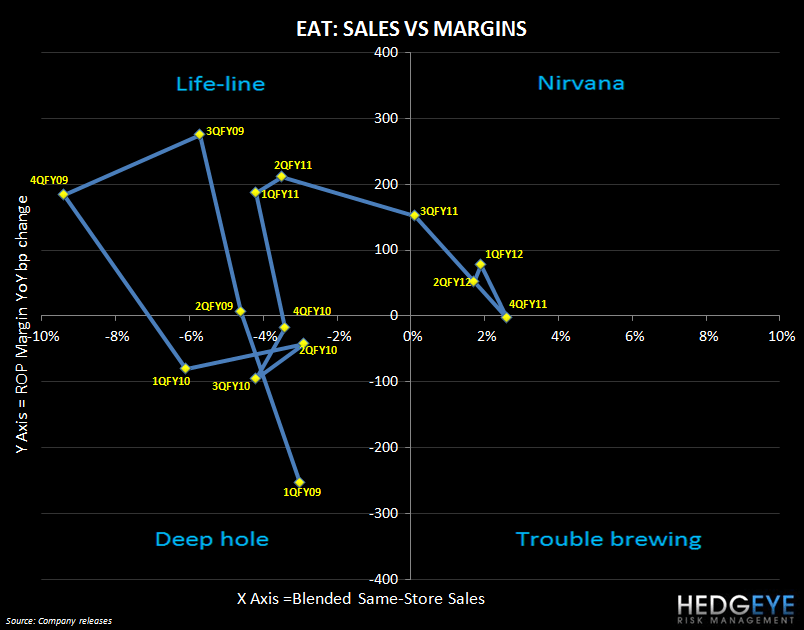 THE HBM: MCD, EAT, CAKE - eat quadrant