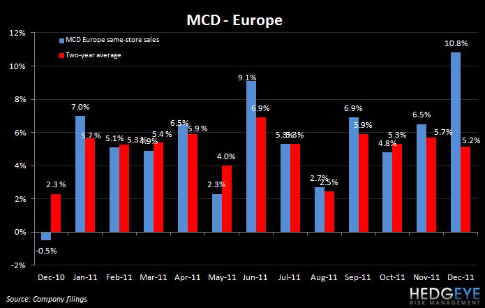 MCD: WHEN WILL LUNCH MATTER? - MCD Europe