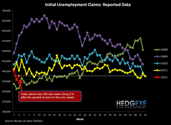 JOBLESS CLAIMS - HOW CLOSE ARE WE TO AUTOPILOT? - Raw