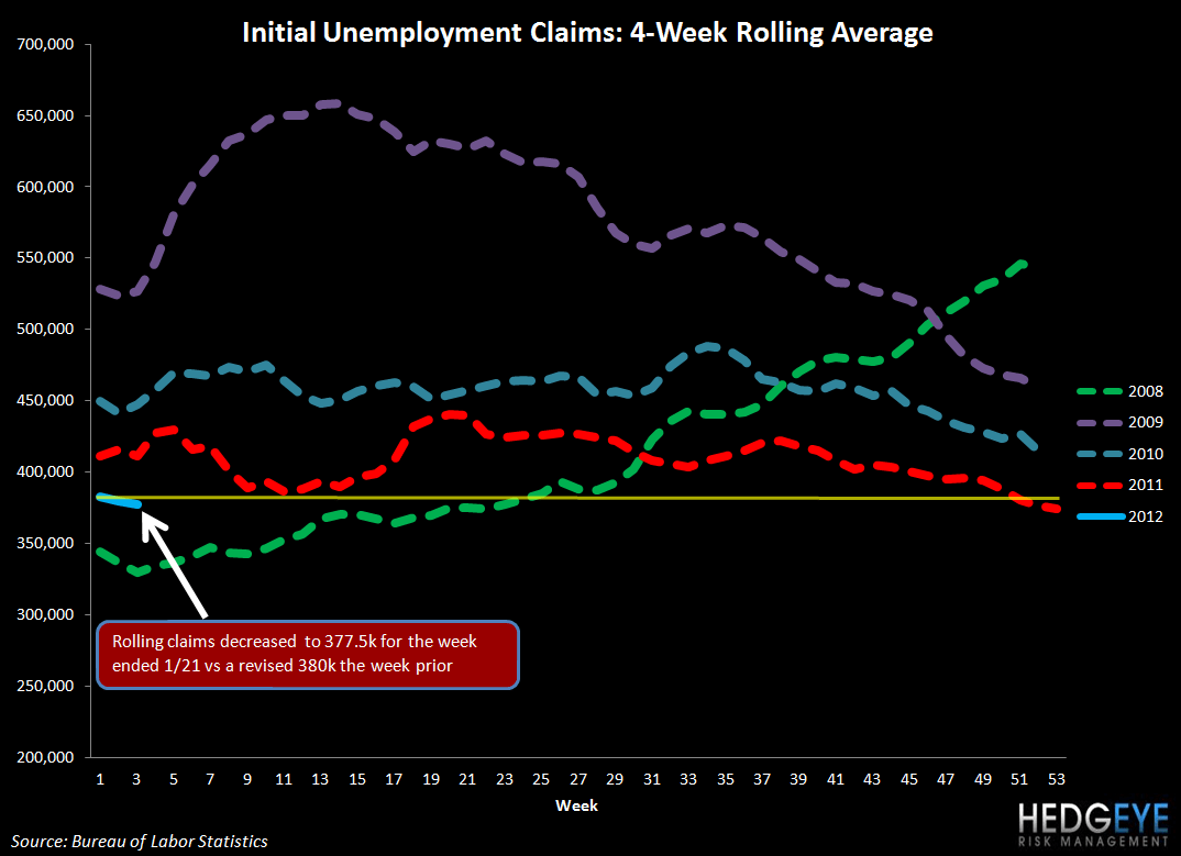 THE HBM: JOBS, BEEF PRICES, SBUX - jobless claims