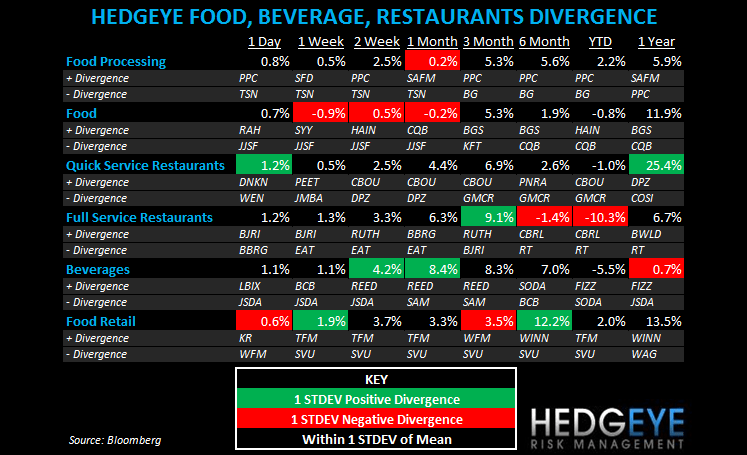 THE HBM: JOBS, BEEF PRICES, SBUX - subsector fbr