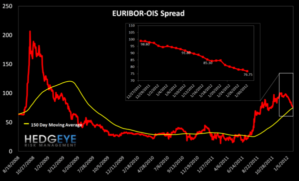 European Banking Monitor and EUR/USD Update - 1. ois