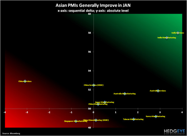 Weekly Asia Risk Monitor: All Good For Now? - 1