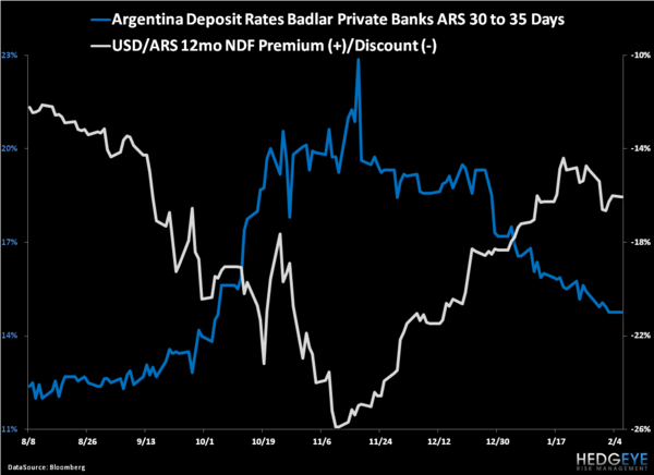 Weekly Latin America Risk Monitor: It's February Now - 2