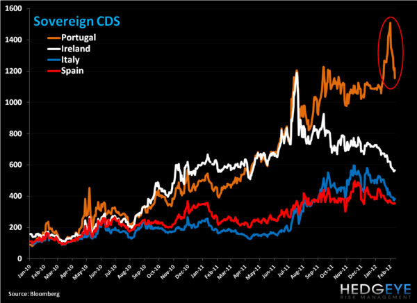 Weekly European Monitor: Full from Greek Salad  - 1. cds a