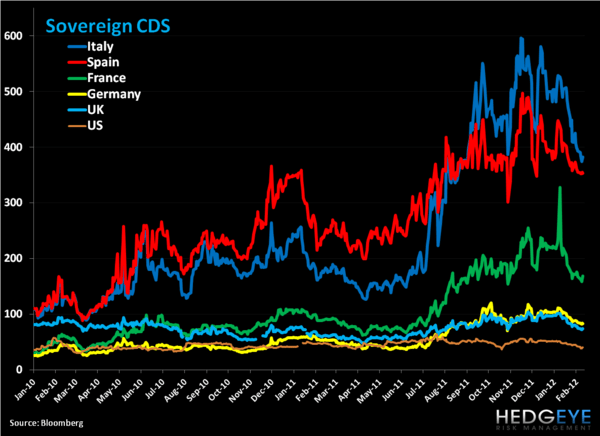Weekly European Monitor: Full from Greek Salad  - 1. cds b