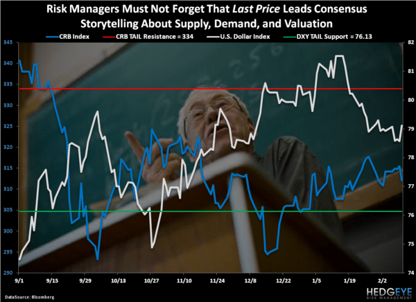 CHART OF THE DAY: Emotional Conclusions - Chart of the Day