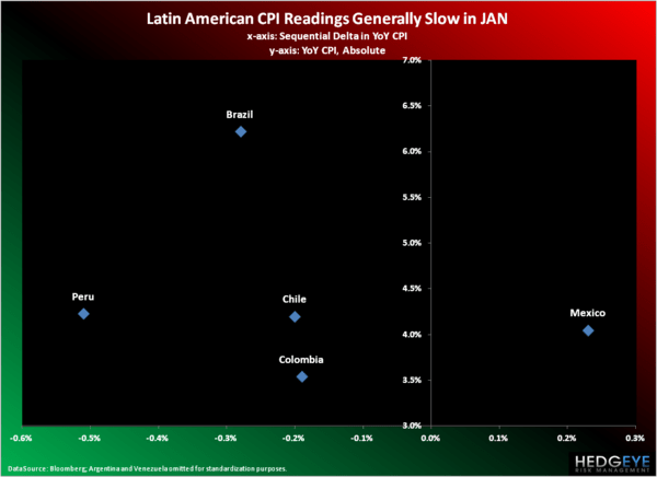 Triangulating Latin America - 2