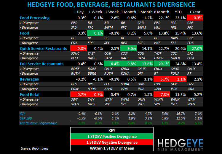 THE HBM: PEET, PFCB, BOBE, EAT - subsector