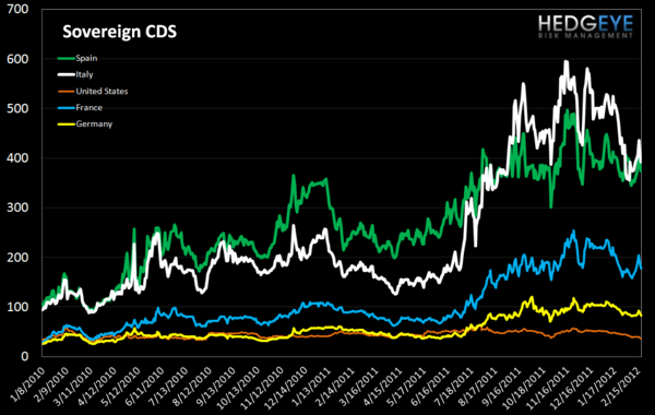 TUESDAY MORNING RISK MONITOR: EURIBOR-OIS AND THE TED SPREAD A STUDY IN CONTRASTS - Sov CDS 2