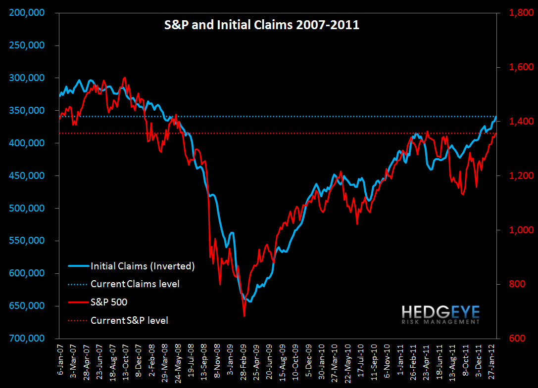 INITIAL CLAIMS: QUANTIFYING LEHMAN'S GHOST - s p claims