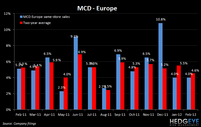 MCD : JUST A MATTER OF TIME? - mcd eu