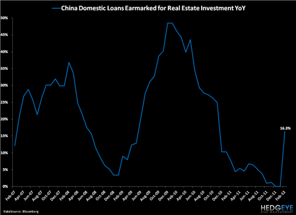 The Policy Implications of China's Souring Property Market Trends - 4