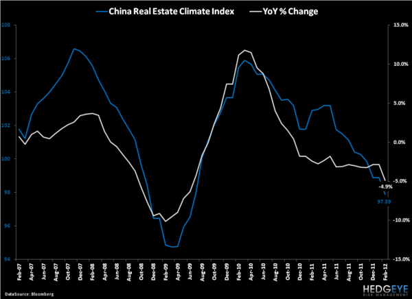 The Policy Implications of China's Souring Property Market Trends - 5