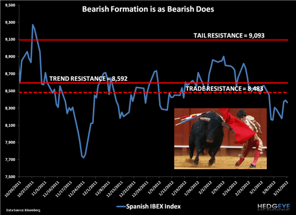CHART OF THE DAY: Experts vs Algos - 11. IBEX